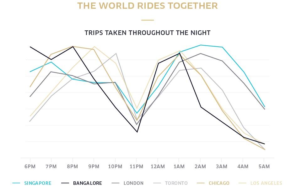nye-uber-rides