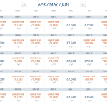 Delta is having some amazing award availability between New York and London through the end of schedule!