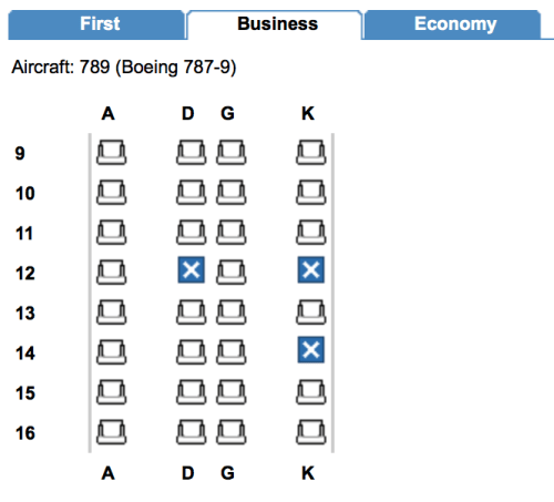 El Al might be giving Business Class passengers direct aisle access with the Boeing 787.