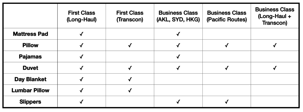 The breakdown of Casper products offered in each cabin.