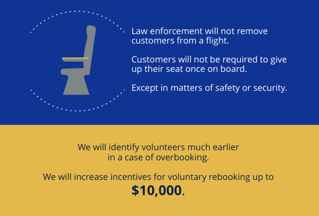 United is raising the limit on voluntary bump compensation after Flight 3411.
