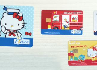 Kartu Flazz BCA Hello Kitty