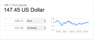 Google Search for actual f(x) conversion shows a price $10 less is what you should be paying