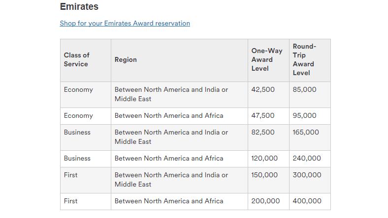 alaska airlines devalues emirates awards- 2