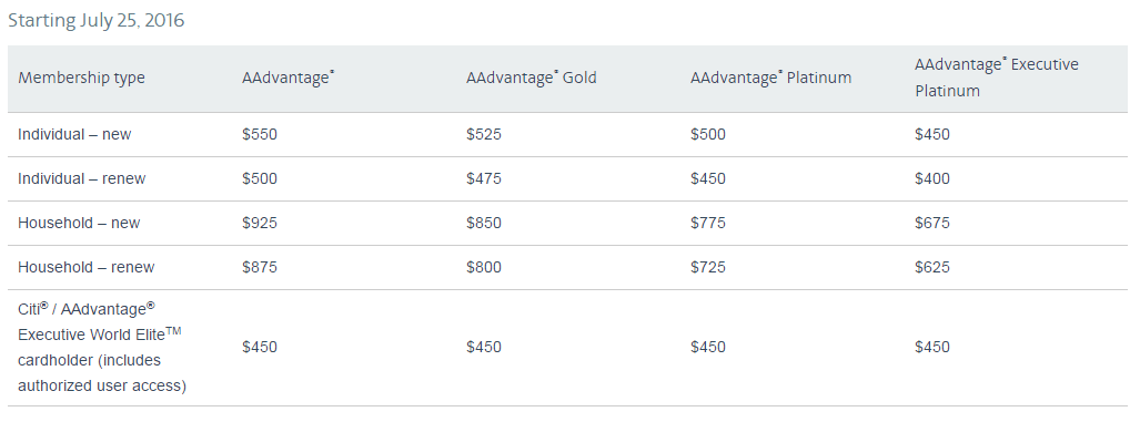 citi aadvantage executive card offering 60k bonus aadvantage miles