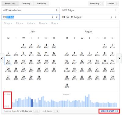 Google_flights_price_chart_1