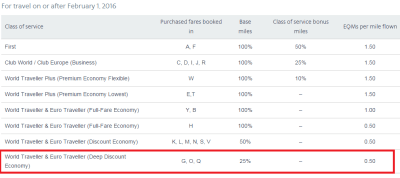 BA AAdvantage earnings