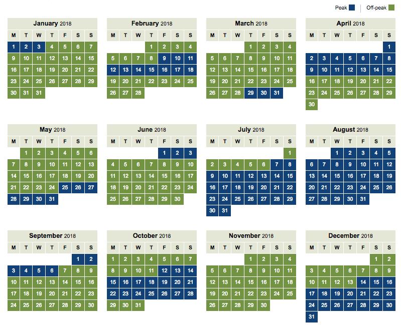 British Airways Avios Off Peak Calendar 2018