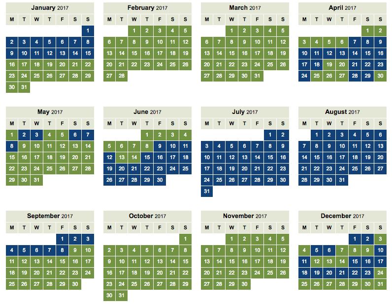 Iberia Avios Off Peak 2017