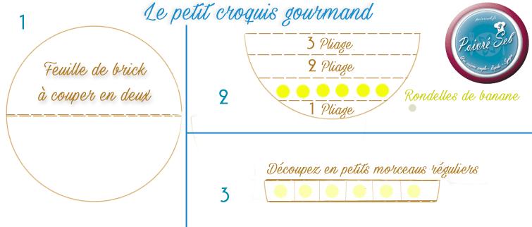 Le_croquis_gourmand_FB_mignardises