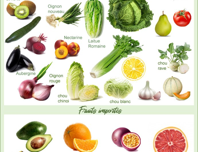 Calendrier des fruits et légumes du mois de mai