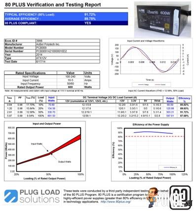 Acbel-iPower-90M-600W-80G-09