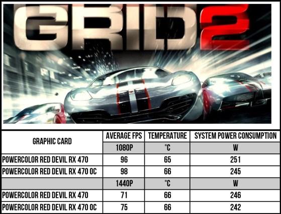 PowerColor-Red-Devil-RX-470-score-5