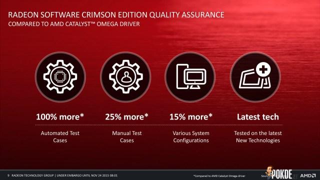 Radeon-Software-Crimson-Edition-4