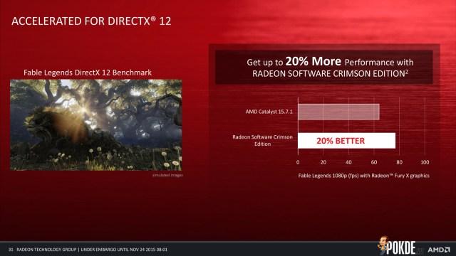 Radeon-Software-Crimson-Edition-9