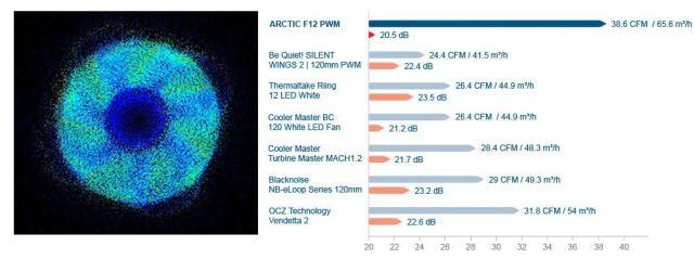arctic-liquid-freeze-f12-2
