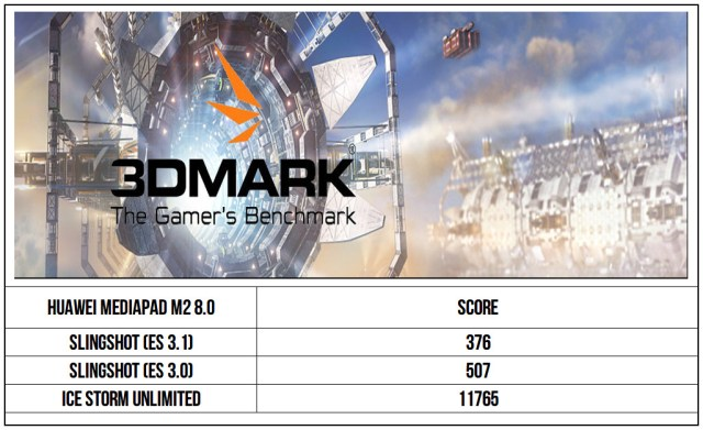 3Dmark m2