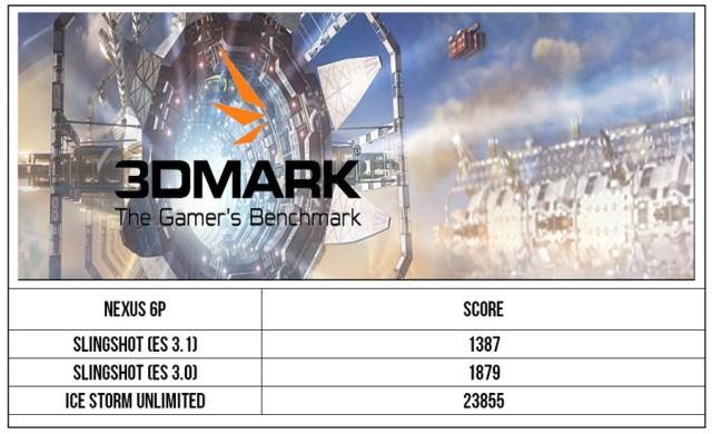 Nexus 6P 3DMark