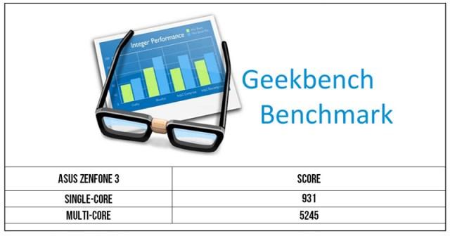 ASUS Zenfone 3 Geekbench