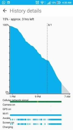 Z3N Battery life (1) (Custom)