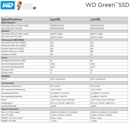 wd-ssd-green-spec