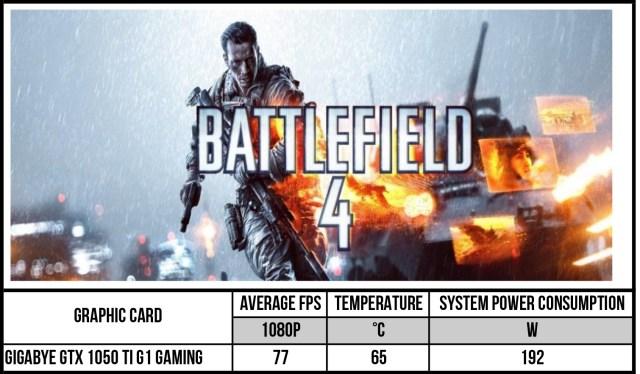 gigabyte-gtx-1050-ti-g1-gaming-14