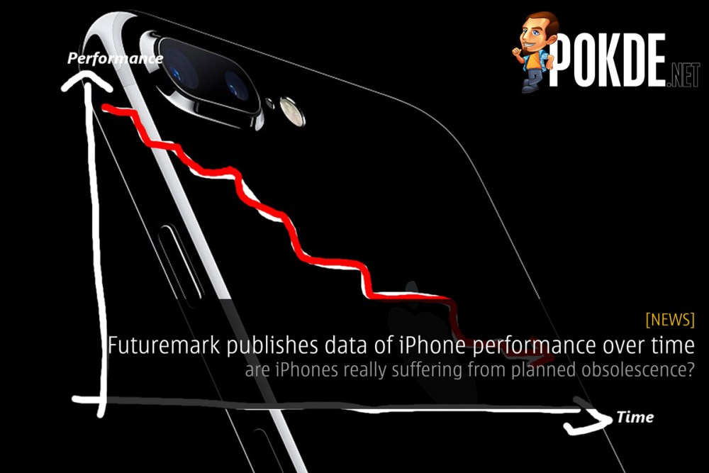 Futuremark publishes data of iPhone performance over time