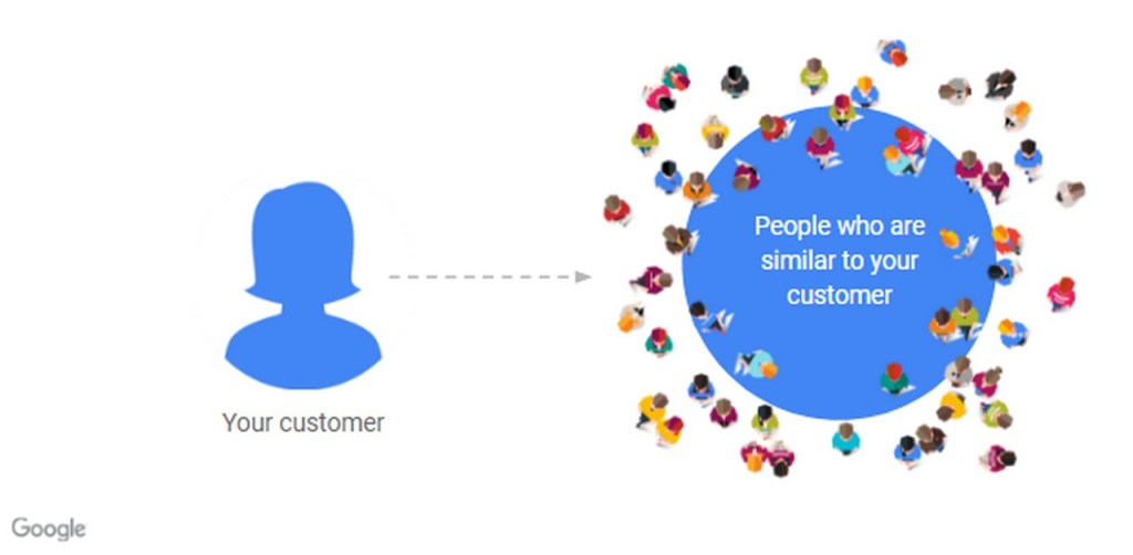 Google Shares on GDC Announcment for Developers
