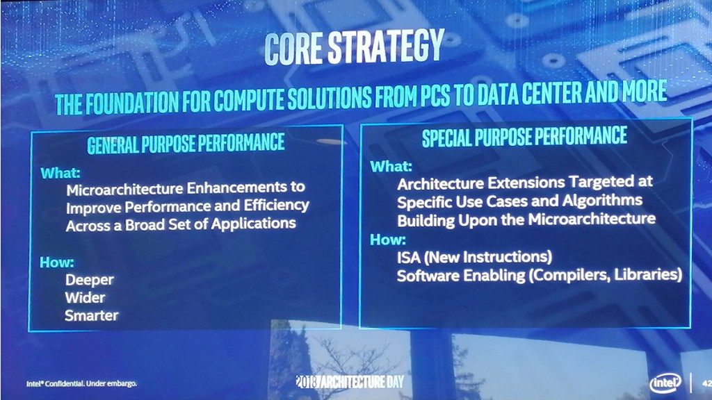 Intel Sunny Cove will be designed from the ground up — all new core design is coming in 2019! 23