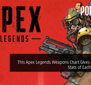 This Apex Legends Weapons Chart Gives In-Depth Stats of Each Weapon