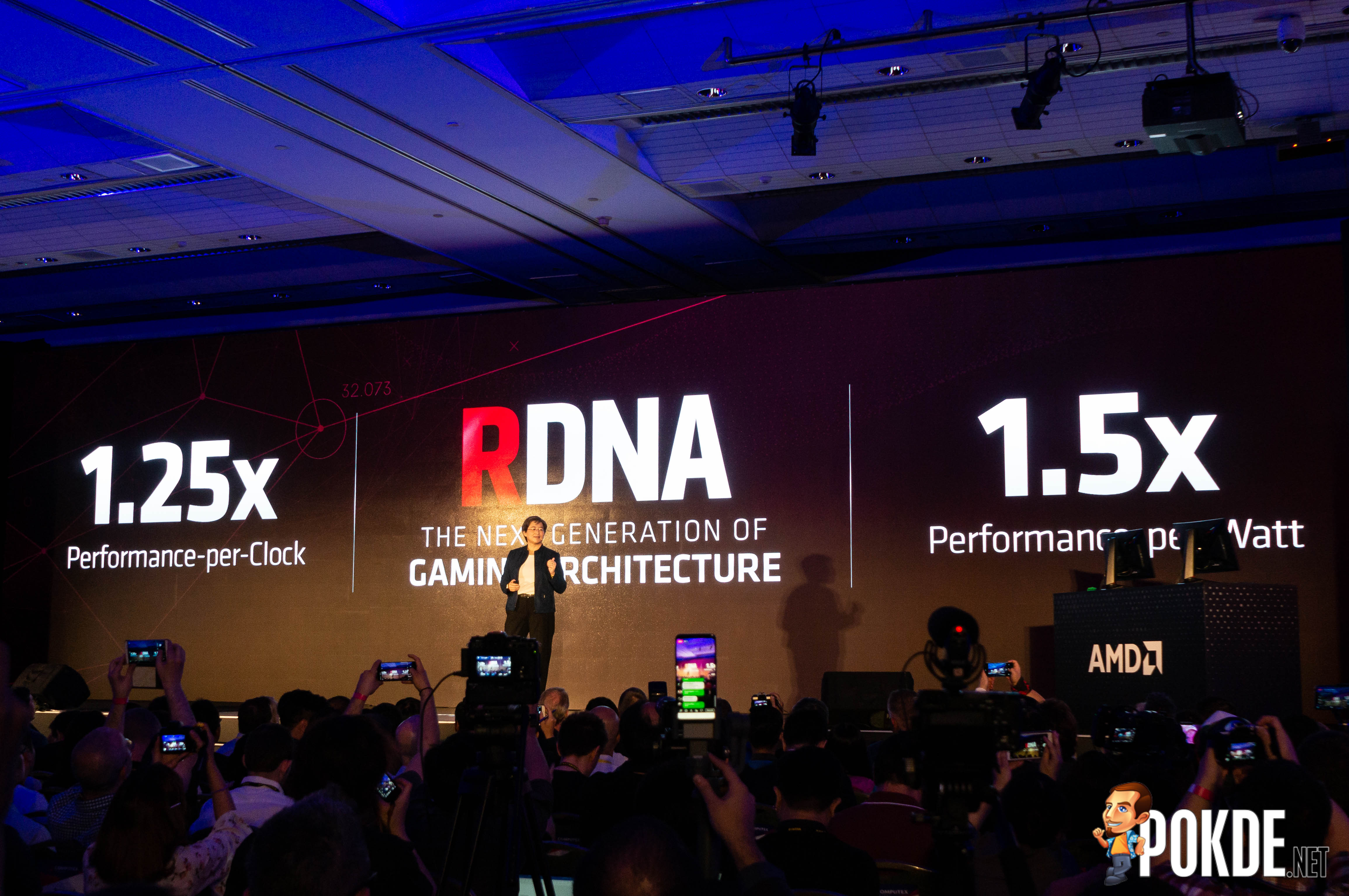 Computex 2019] AMD Radeon RX 5700 to feature AMD Navi with RDNA – Pokde