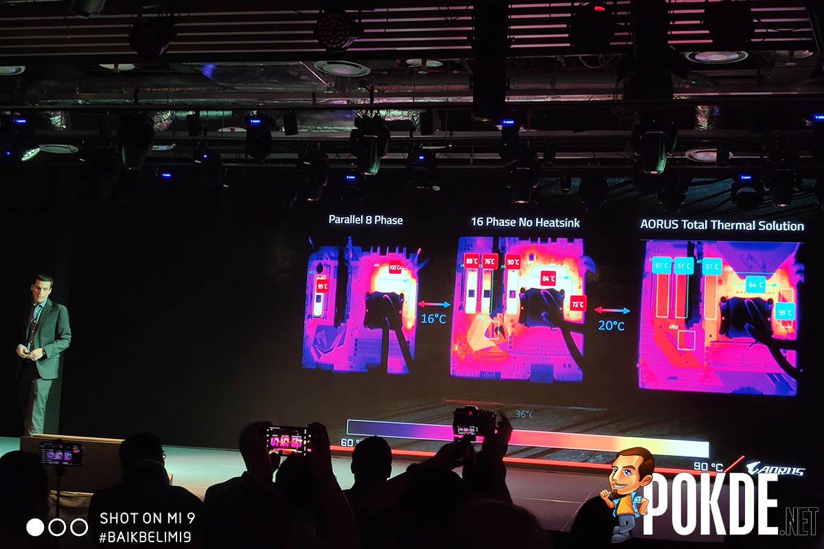 Computex 2019] GIGABYTE unveils true 16-phase AMD X570