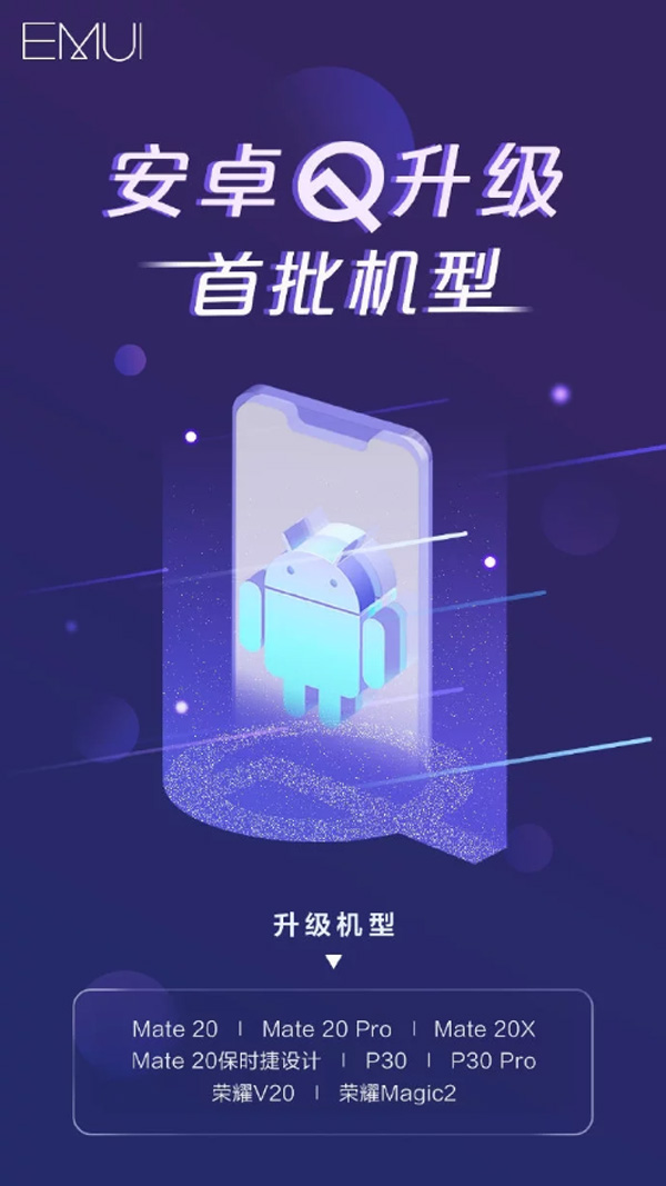 HUAWEI & HONOR Smartphones That Will Get Android Q Update