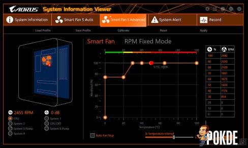 GIGABYTE AORUS X570 Master System Information Viewer 2