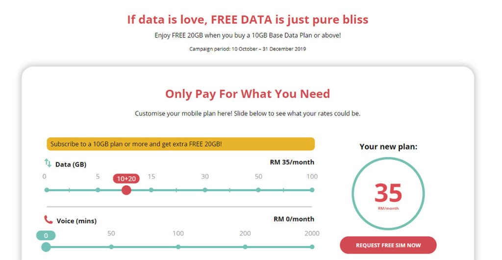 Get 20GB free data with Yoodo 23