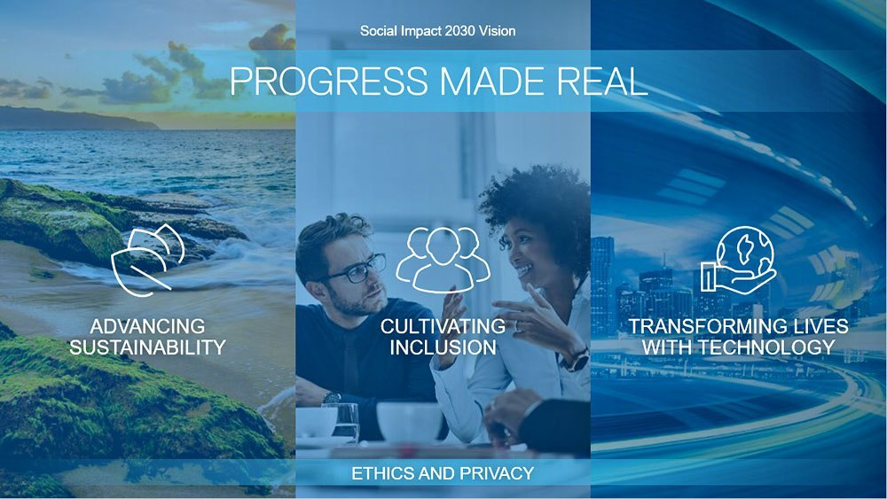 Dell Has New 2030 Goals for a Positive Social Impact 23