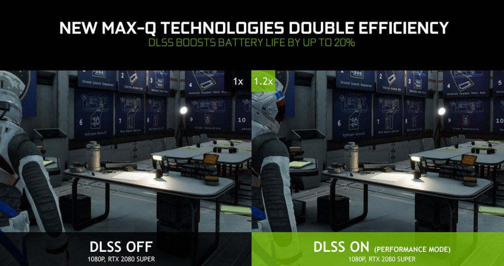 NVIDIA unveils new Max-Q technologies and GeForce RTX SUPER for laptops 31