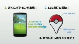 2935397-pokemon_go_plus1