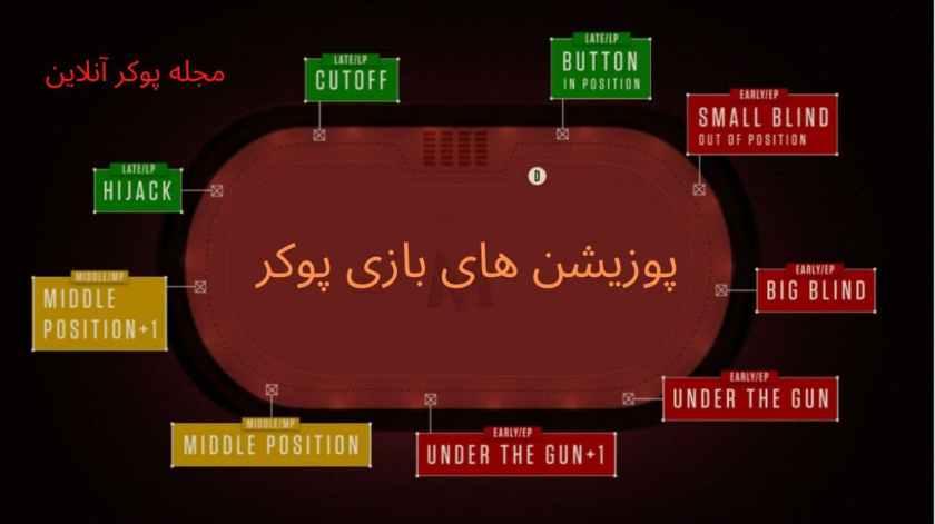پوزیشن های بازی پوکر