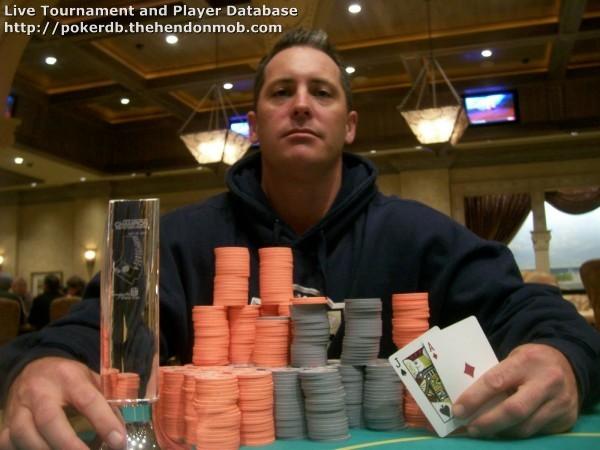 David Bell Jr Hendon Mob Poker Database