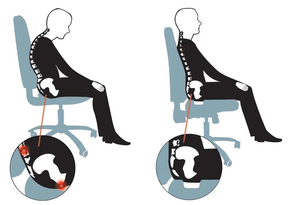 schemat zdrowego siedzenia