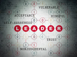 mindful-leadership-traits