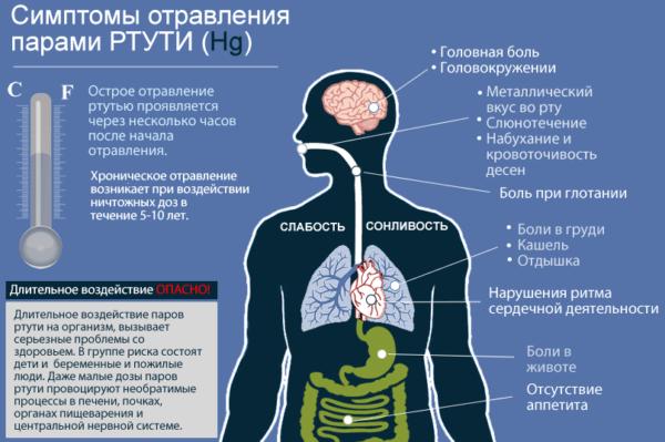 Keracunan merkuri