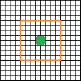 mix_grid