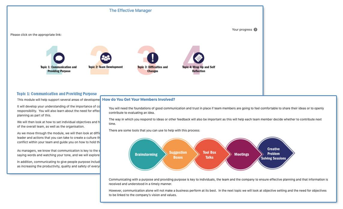 Free Management Course Online