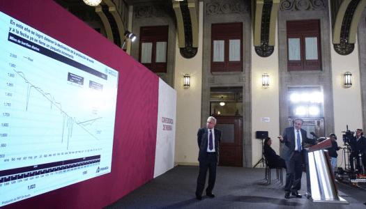 Conferencia de prensa mañanera de AMLO (25/09/2019) | En vivo