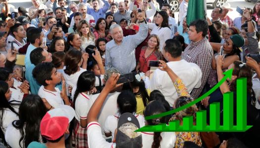 Oposición fracasó con guerra sucia: 73% apoya a AMLO en lucha vs COVID