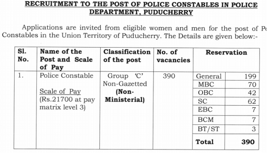 Puducherry Police Recruitment Post Details