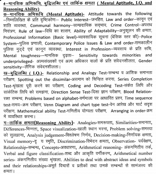 UP Police Written Test Syllabus