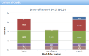 Benefit Cap Calculator